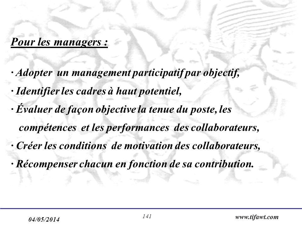 Pour les managers : · Adopter un management participatif par objectif,