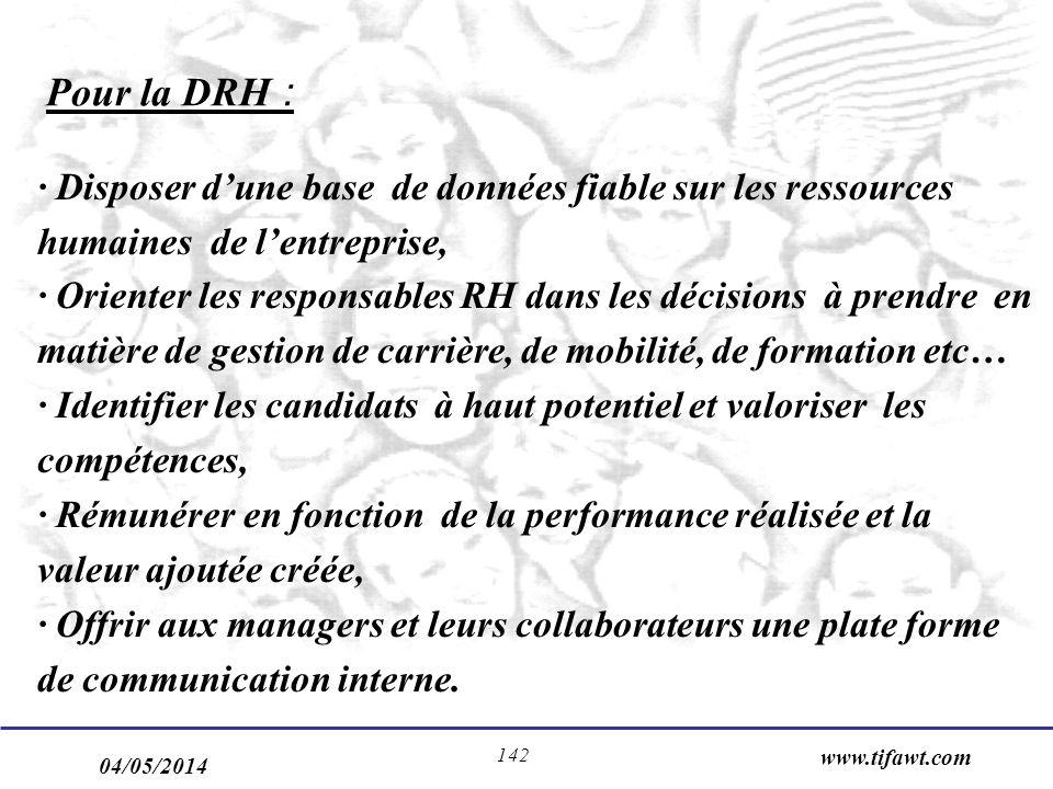 Pour la DRH : · Disposer d'une base de données fiable sur les ressources humaines de l'entreprise,