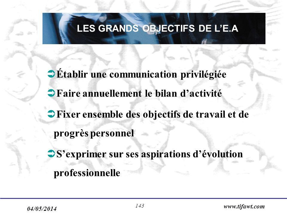 LES GRANDS OBJECTIFS DE L'E.A