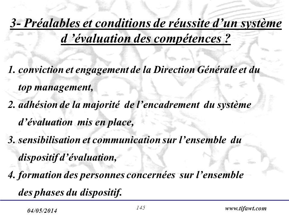 3- Préalables et conditions de réussite d'un système d 'évaluation des compétences