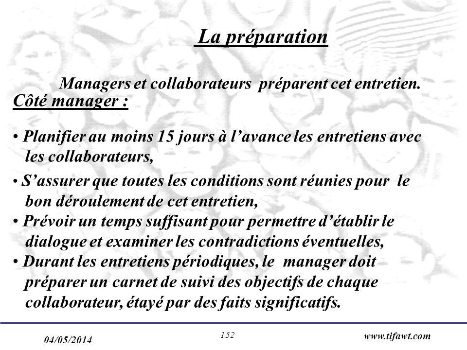 La préparation Côté manager :