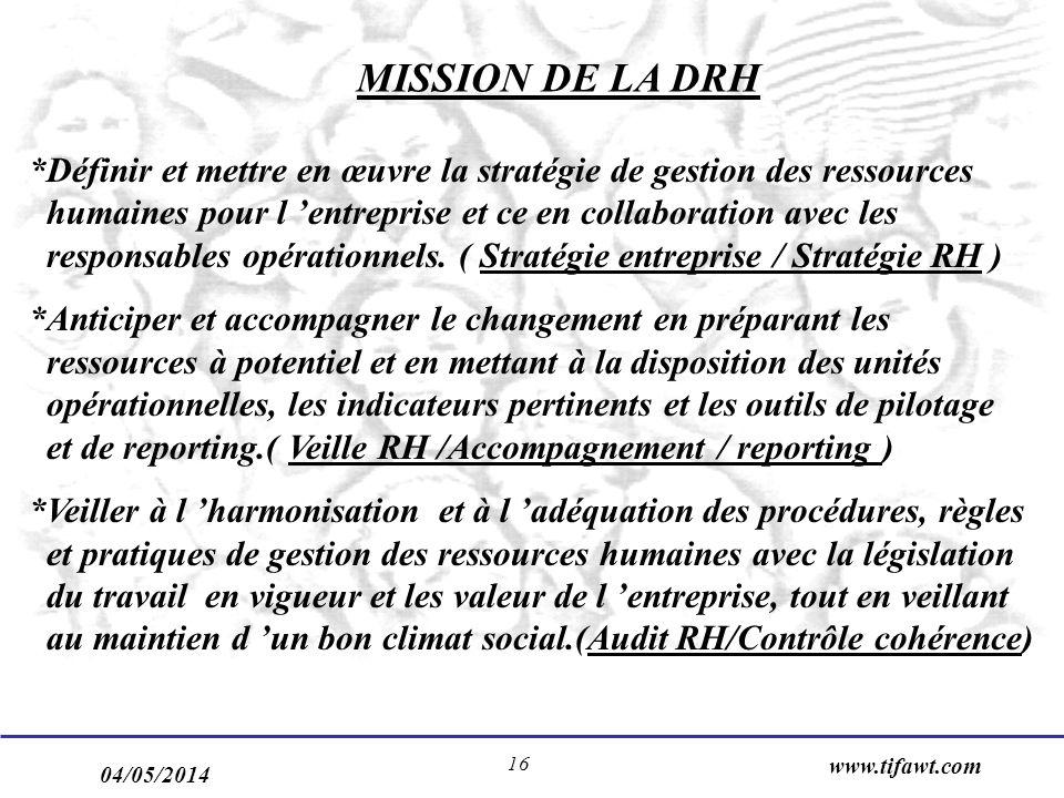 MISSION DE LA DRH