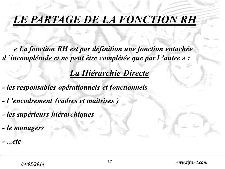 LE PARTAGE DE LA FONCTION RH