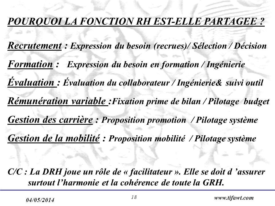 POURQUOI LA FONCTION RH EST-ELLE PARTAGEE