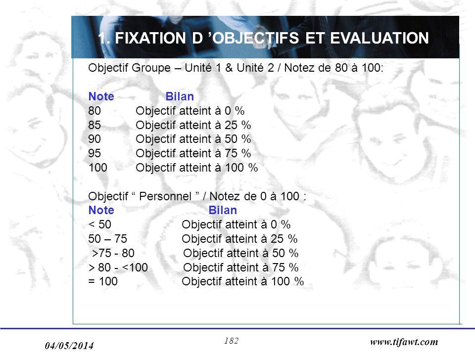 1. FIXATION D 'OBJECTIFS ET EVALUATION