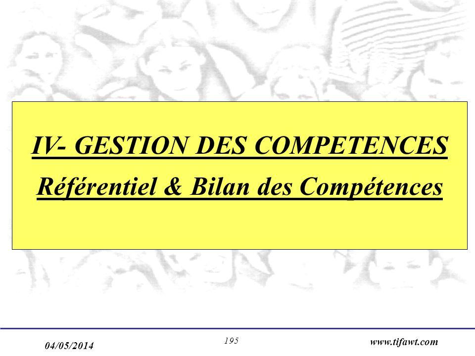 IV- GESTION DES COMPETENCES Référentiel & Bilan des Compétences