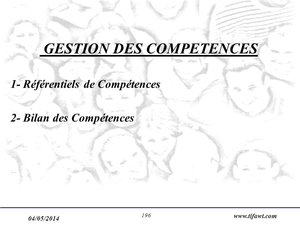 GESTION DES COMPETENCES