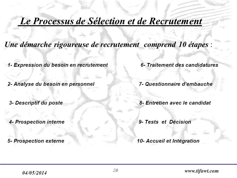 Le Processus de Sélection et de Recrutement Une démarche rigoureuse de recrutement comprend 10 étapes : 1- Expression du besoin en recrutement 6- Traitement des candidatures 2- Analyse du besoin en personnel 7- Questionnaire d'embauche 3- Descriptif du poste 8- Entretien avec le candidat 4- Prospection interne 9- Tests et Décision 5- Prospection externe 10- Accueil et Intégration