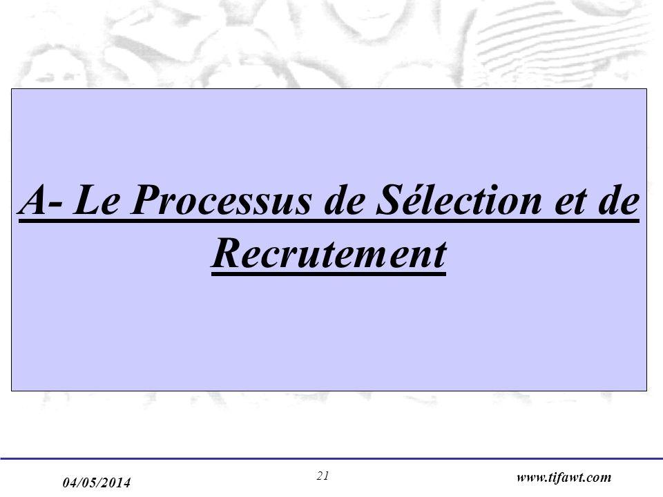 A- Le Processus de Sélection et de Recrutement