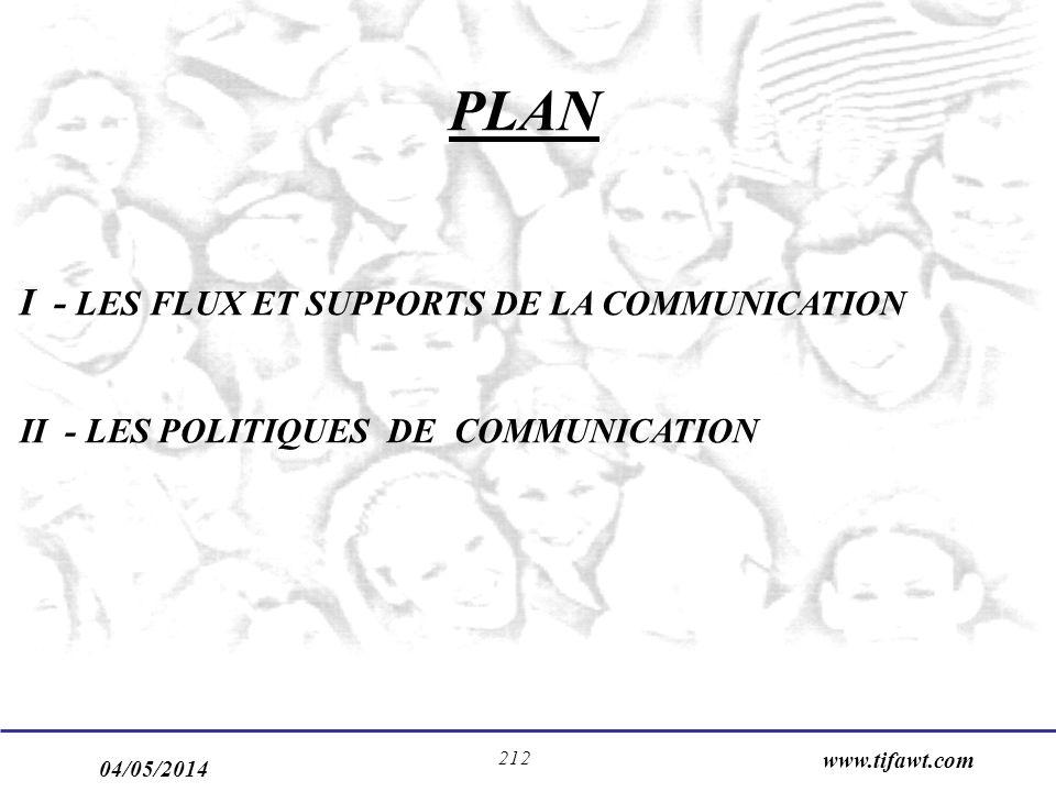 PLAN I - LES FLUX ET SUPPORTS DE LA COMMUNICATION