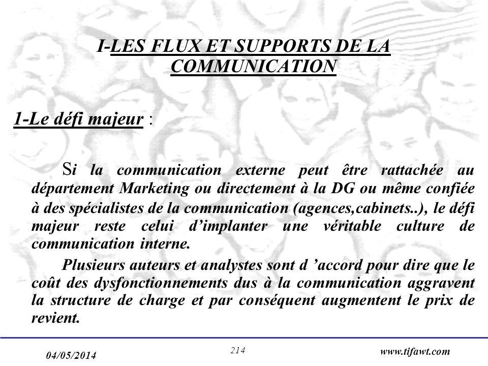 I-LES FLUX ET SUPPORTS DE LA COMMUNICATION