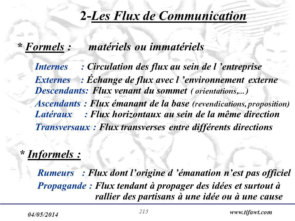 2-Les Flux de Communication