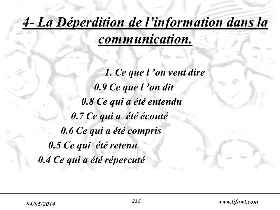 4- La Déperdition de l'information dans la communication.