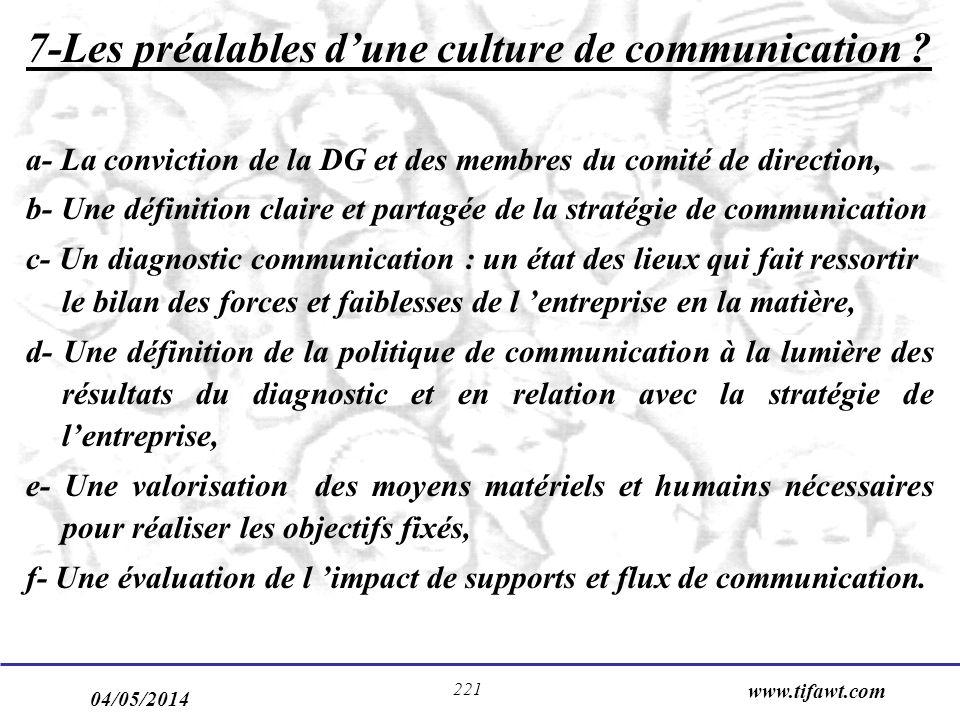 7-Les préalables d'une culture de communication