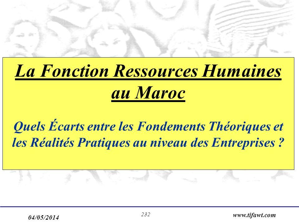 La Fonction Ressources Humaines au Maroc