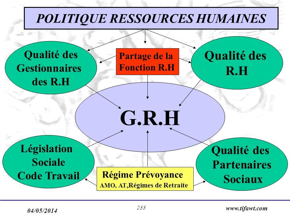POLITIQUE RESSOURCES HUMAINES