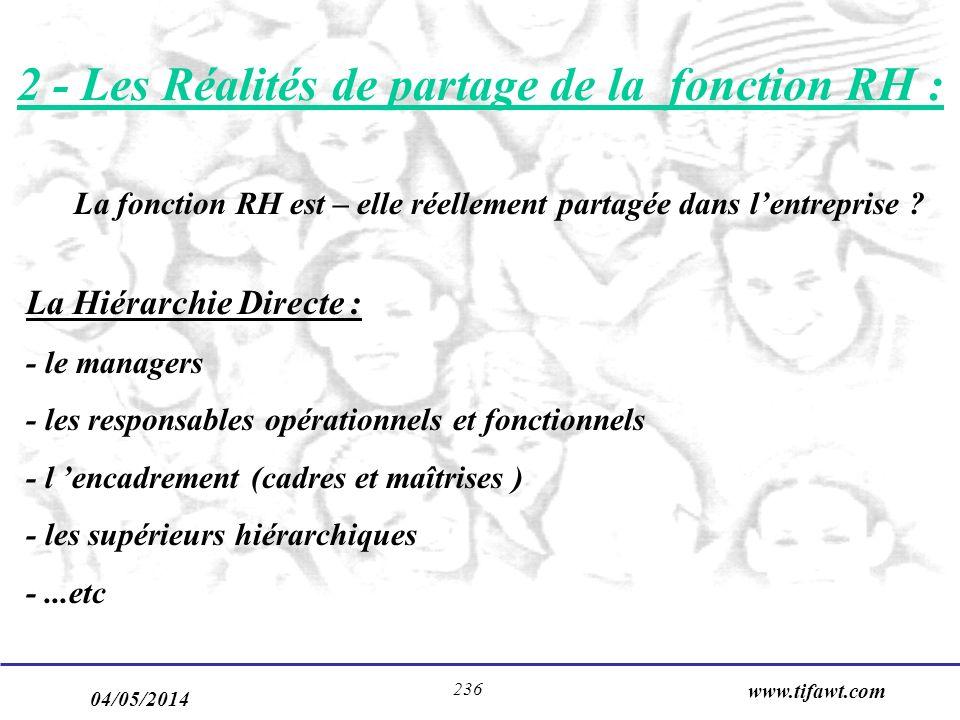 2 - Les Réalités de partage de la fonction RH :