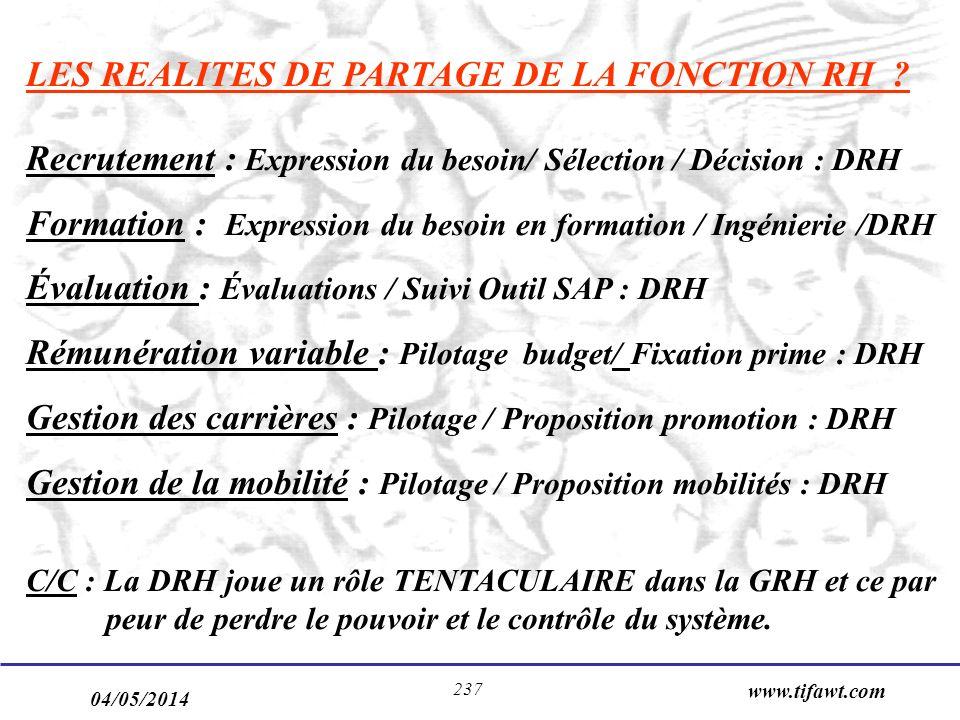 LES REALITES DE PARTAGE DE LA FONCTION RH
