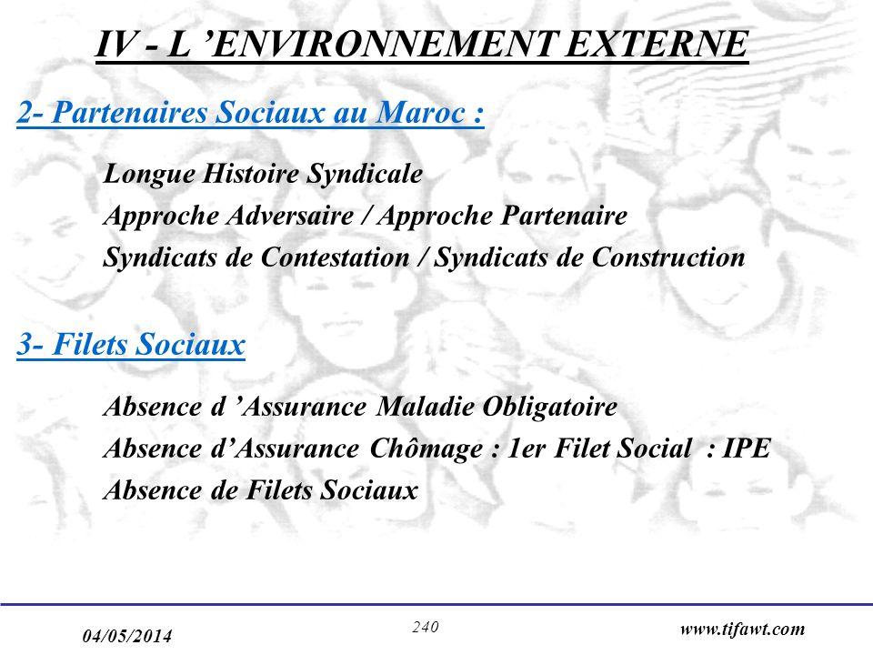 IV - L 'ENVIRONNEMENT EXTERNE