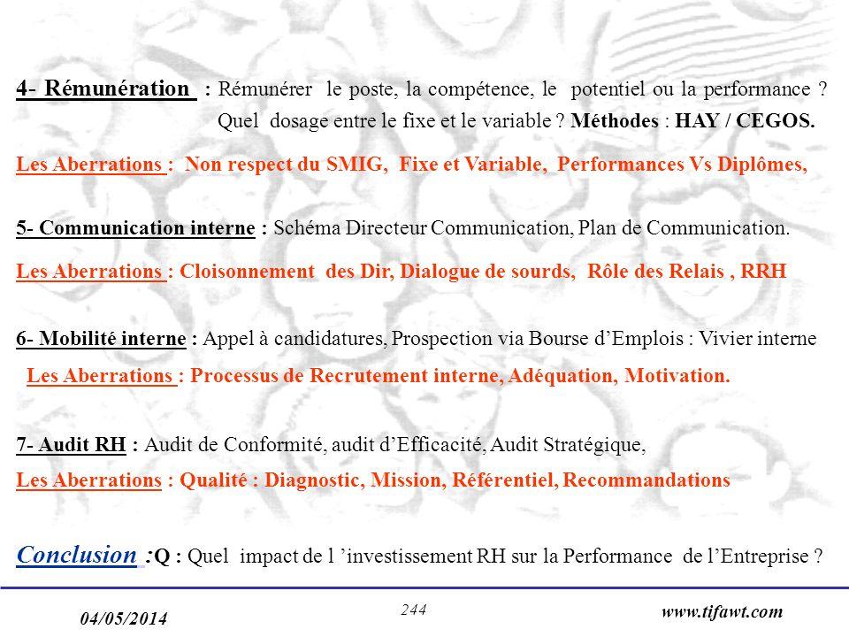 4- Rémunération : Rémunérer le poste, la compétence, le potentiel ou la performance Quel dosage entre le fixe et le variable Méthodes : HAY / CEGOS.