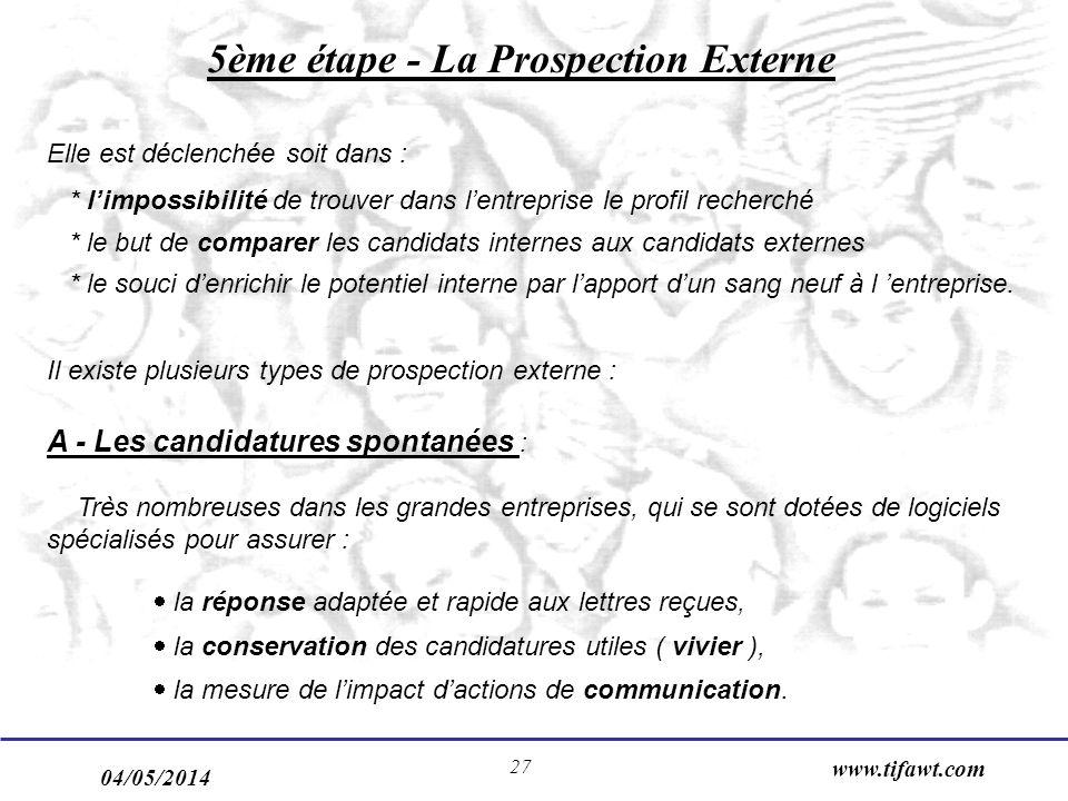 5ème étape - La Prospection Externe