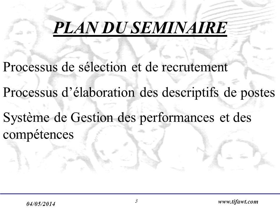 PLAN DU SEMINAIRE Processus de sélection et de recrutement