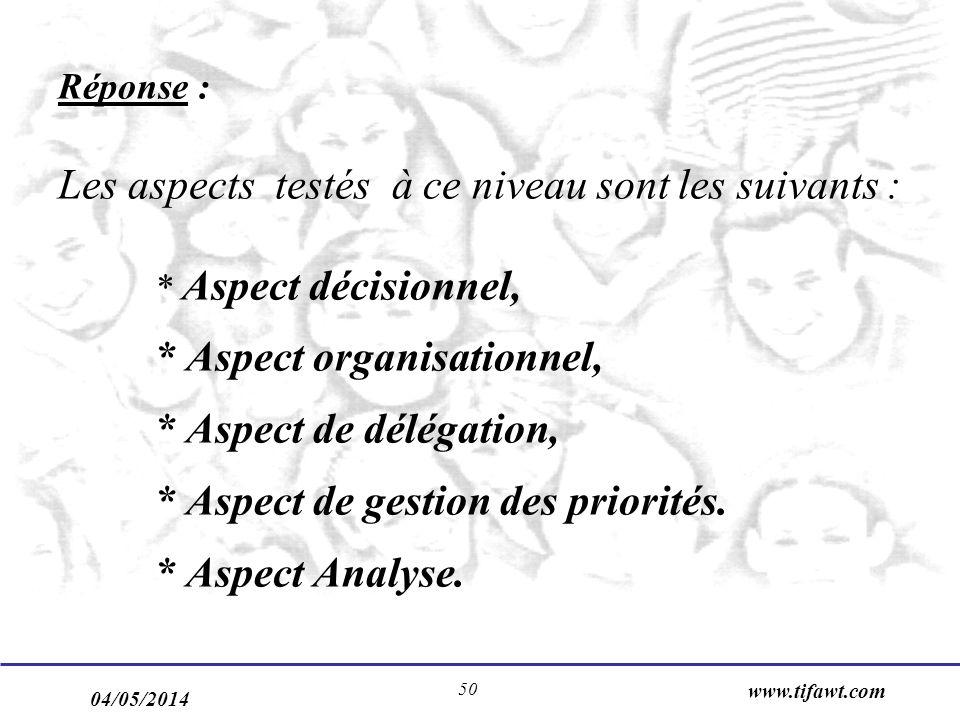 Les aspects testés à ce niveau sont les suivants :