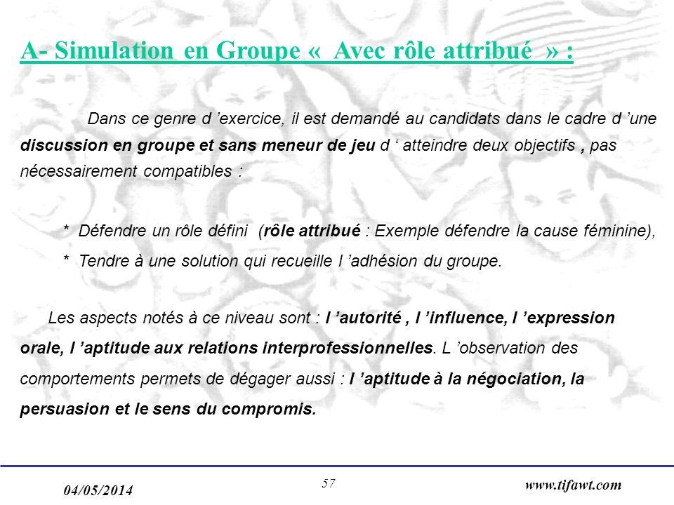 A- Simulation en Groupe « Avec rôle attribué » :