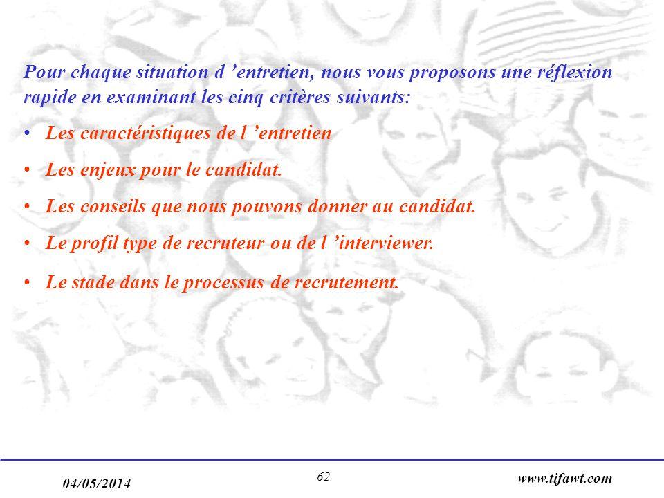 Les caractéristiques de l 'entretien Les enjeux pour le candidat.