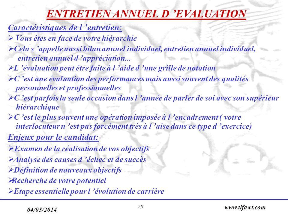 ENTRETIEN ANNUEL D 'EVALUATION