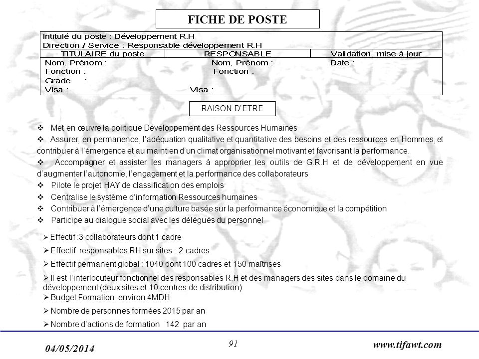 FICHE DE POSTE www.tifawt.com 30/03/2017 RAISON D'ETRE