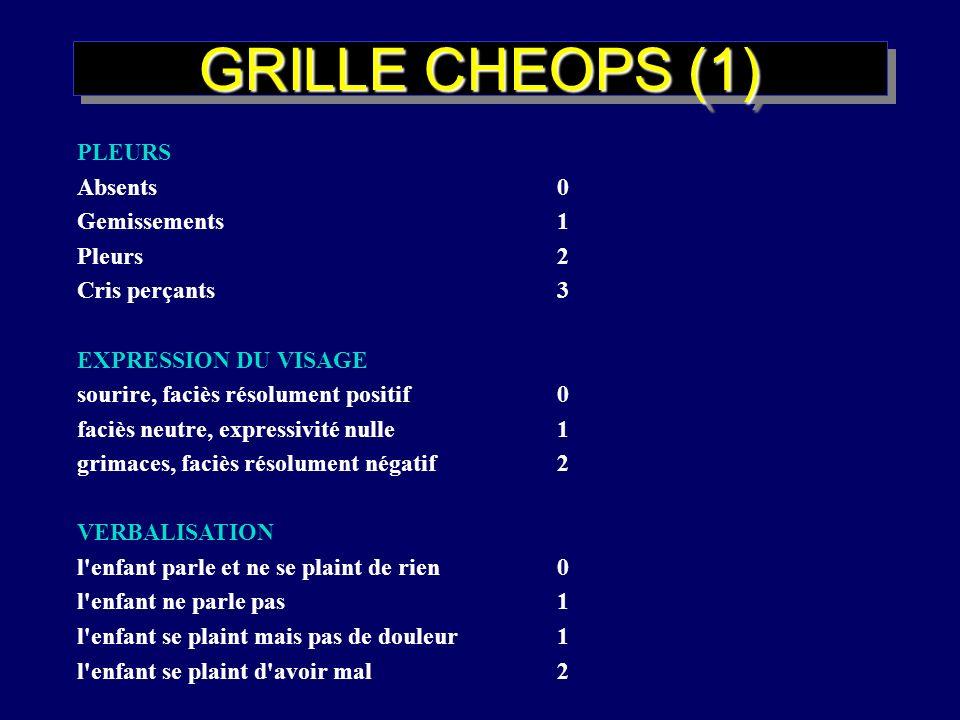 GRILLE CHEOPS (1) PLEURS Absents 0 Gemissements 1 Pleurs 2