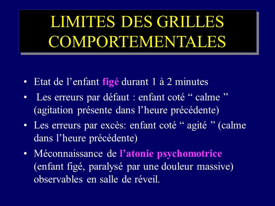 LIMITES DES GRILLES COMPORTEMENTALES