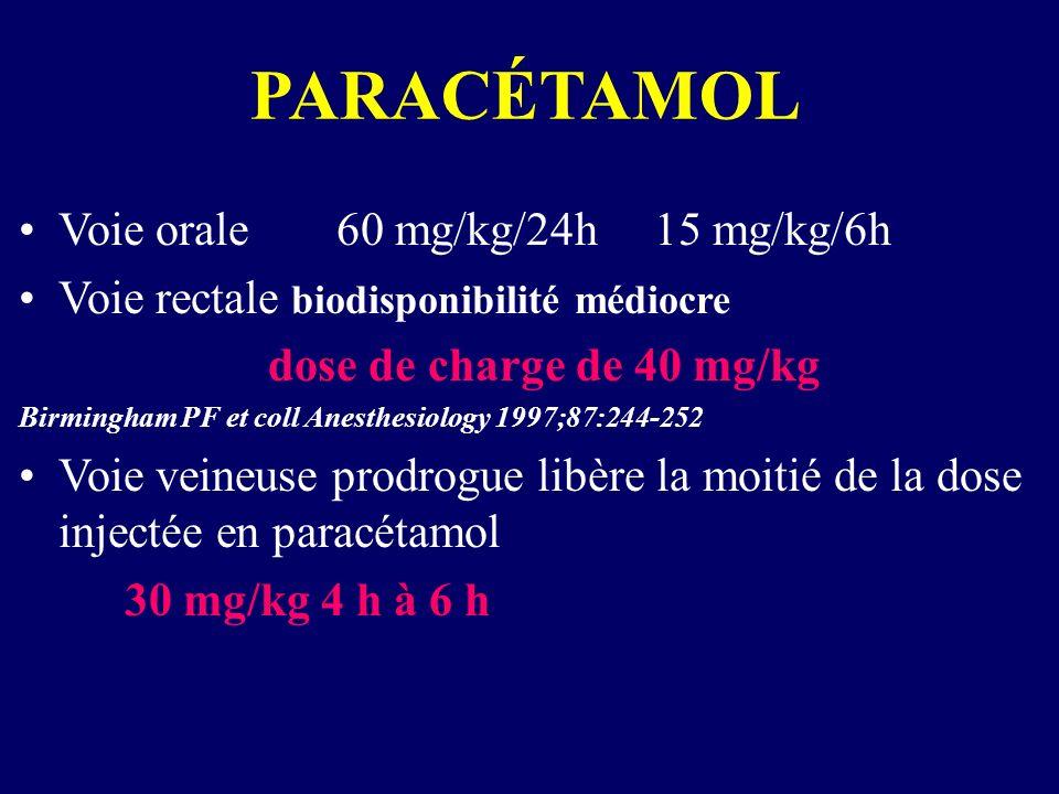 PARACÉTAMOL Voie orale 60 mg/kg/24h 15 mg/kg/6h