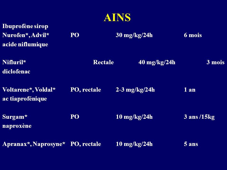 AINS Ibuprofène sirop Nurofen*, Advil* PO 30 mg/kg/24h 6 mois