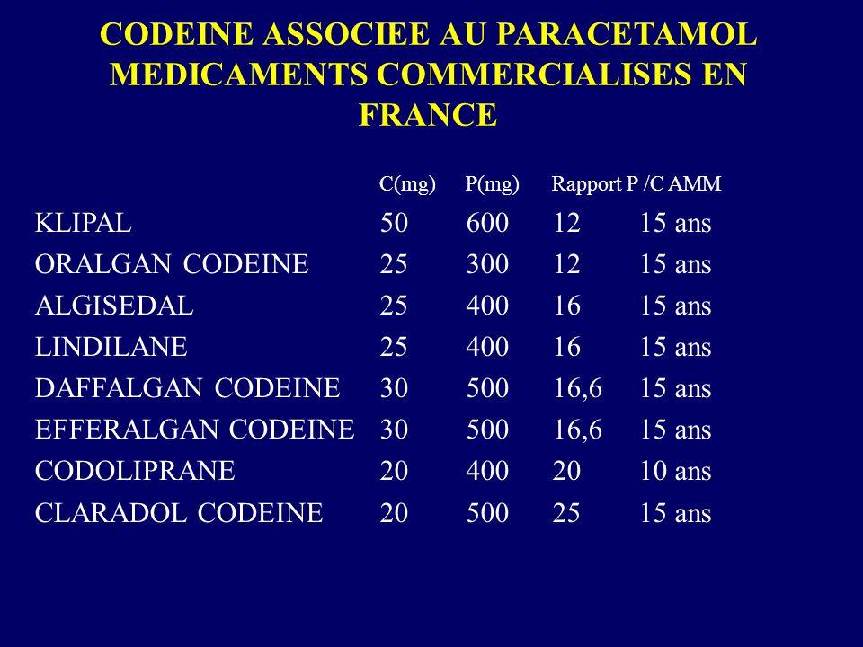 CODEINE ASSOCIEE AU PARACETAMOL MEDICAMENTS COMMERCIALISES EN FRANCE
