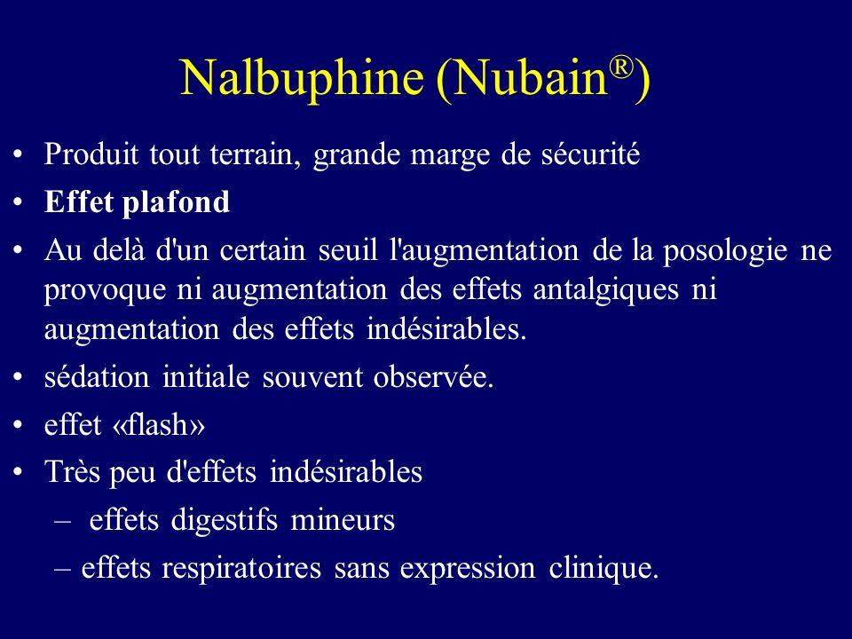 Nalbuphine (Nubain®) Produit tout terrain, grande marge de sécurité