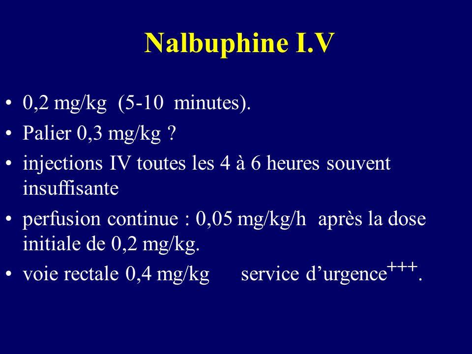 Nalbuphine I.V 0,2 mg/kg (5-10 minutes). Palier 0,3 mg/kg