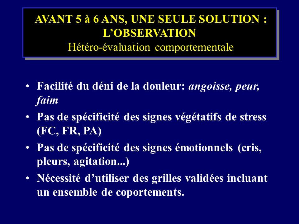 AVANT 5 à 6 ANS, UNE SEULE SOLUTION : L'OBSERVATION Hétéro-évaluation comportementale
