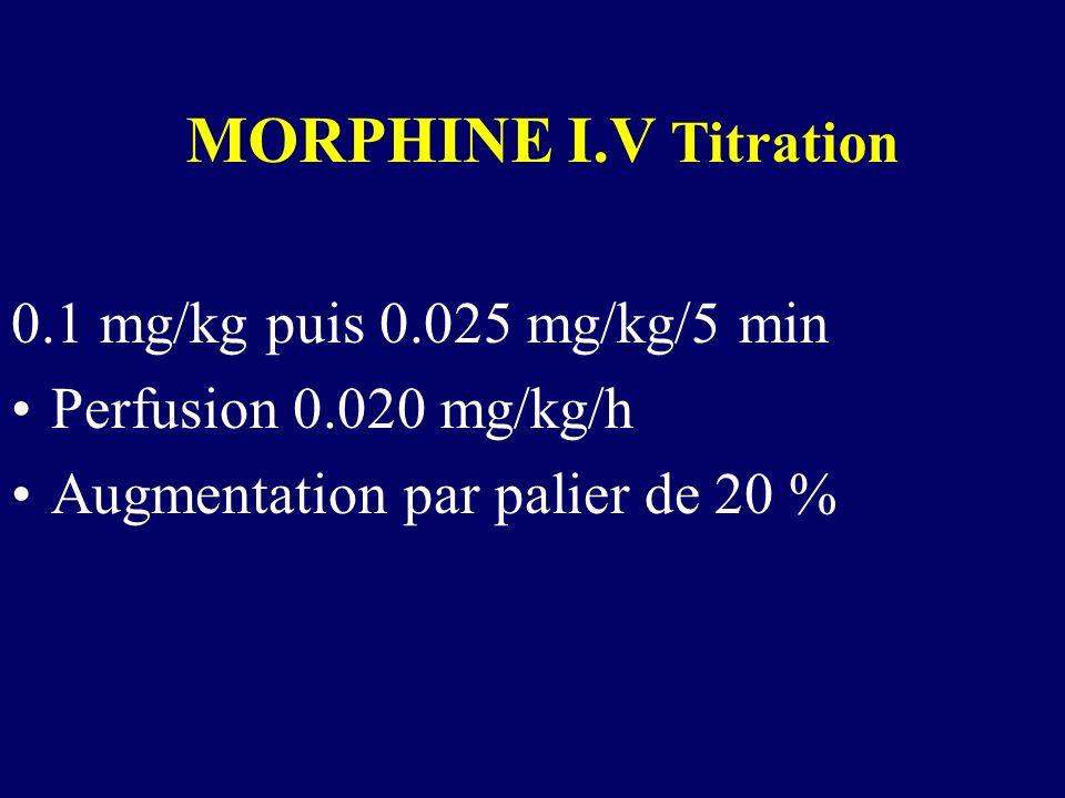 MORPHINE I.V Titration 0.1 mg/kg puis 0.025 mg/kg/5 min
