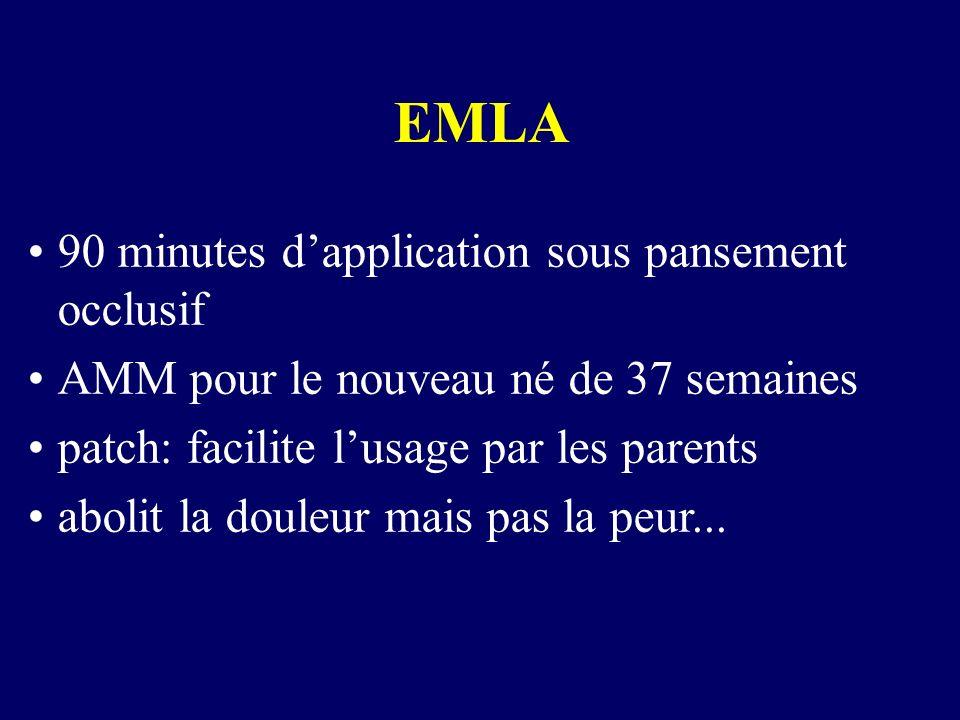 EMLA 90 minutes d'application sous pansement occlusif