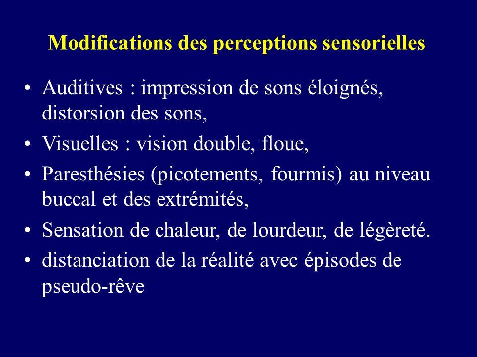 Modifications des perceptions sensorielles