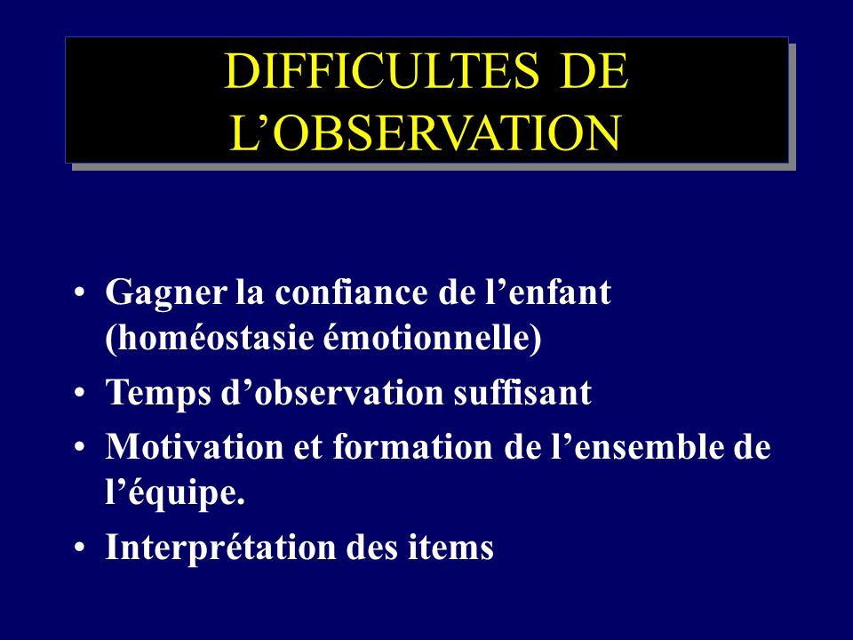 DIFFICULTES DE L'OBSERVATION