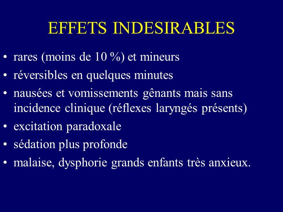 EFFETS INDESIRABLES rares (moins de 10 %) et mineurs