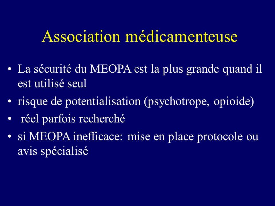 Association médicamenteuse