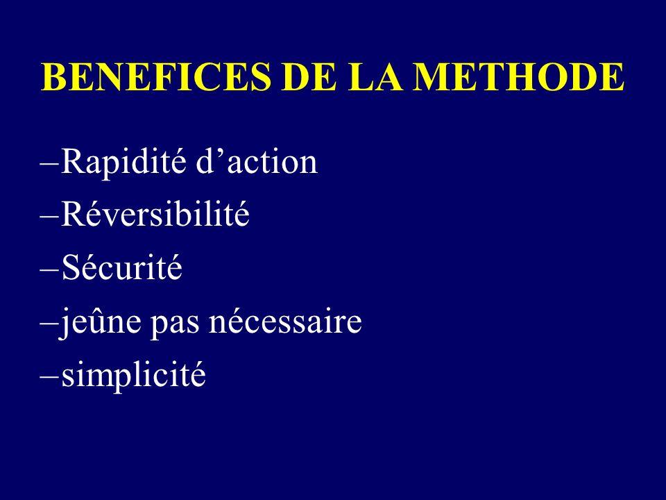 BENEFICES DE LA METHODE