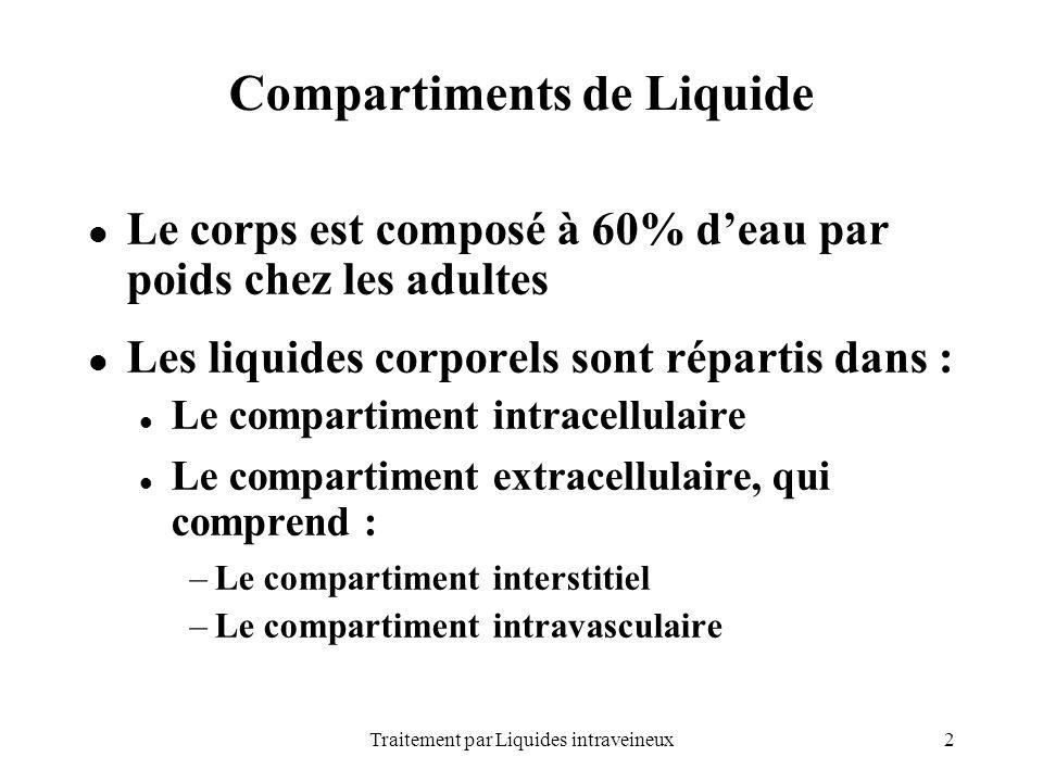 Compartiments de Liquide