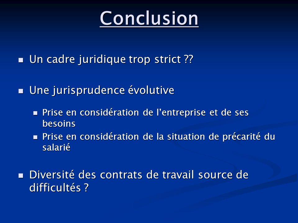 Conclusion Un cadre juridique trop strict