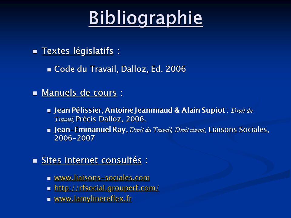 Bibliographie Textes législatifs : Manuels de cours :