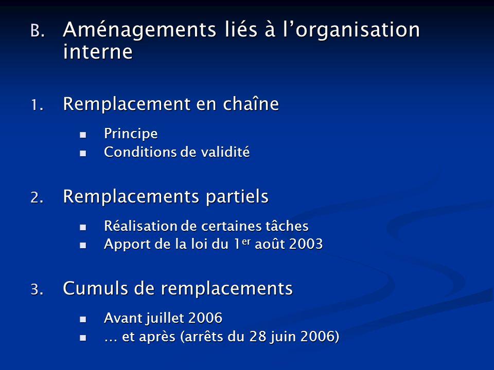 Aménagements liés à l'organisation interne